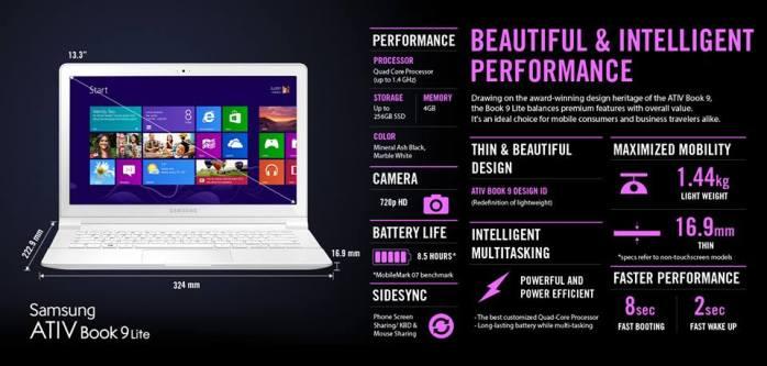 Intip Spesifikasi ATIVBook9Lite Yuk! | Samsung.com