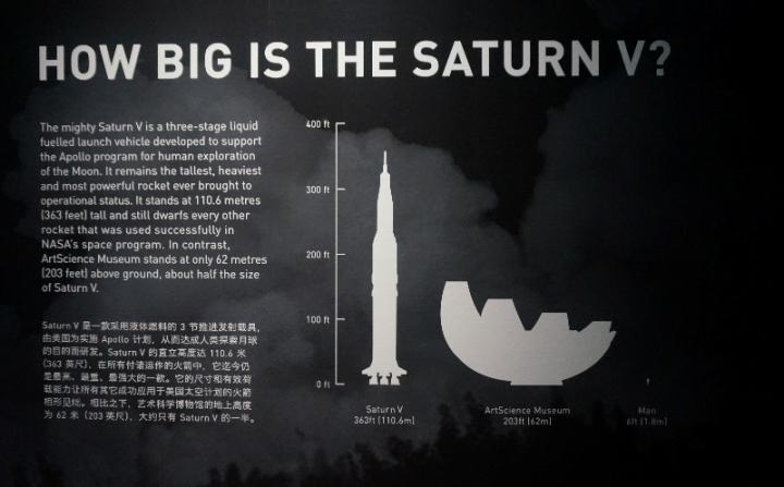Perbandingan dimensi roket dengan ukuran bangunan museum Art Science Singapura