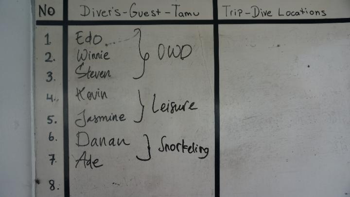 nama para penumpang kapal