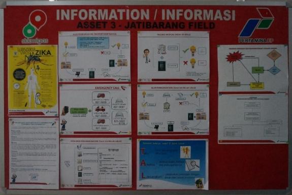 Papan informasi berisi informasi HSSE