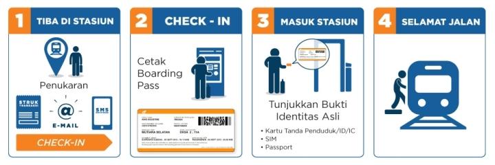 Jangan lupa untuk melakukan check in dan penukaran tiket dengan membawa identitas pribadi.