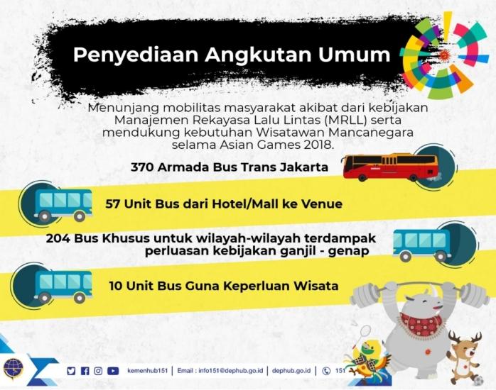 Armada bus yang disediakan khusus jelang penyelenggaran Asian Games 2018