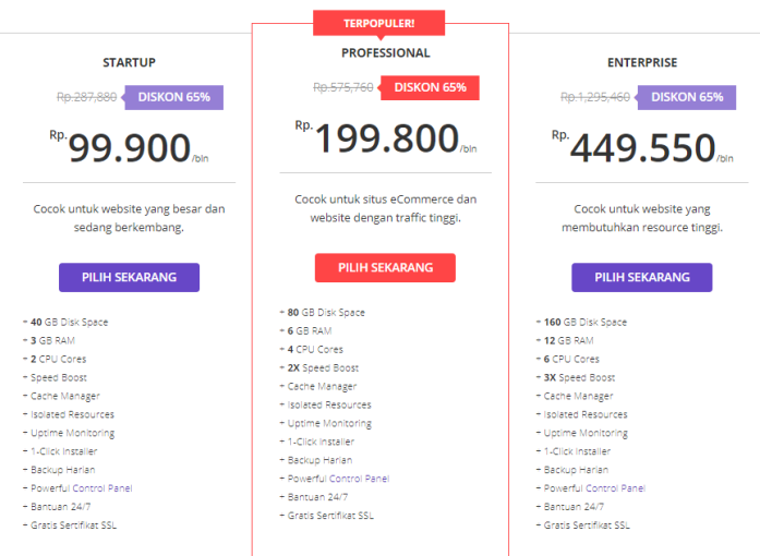 web hosting bisnis Hostinger