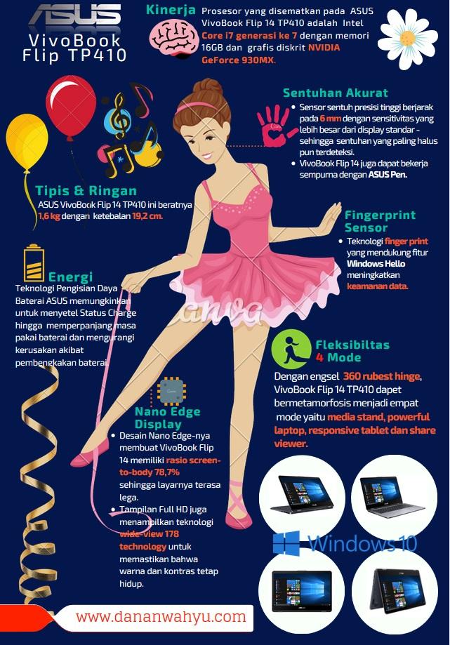 Saya menganalogikan Vivobook Flip TP410 bagai seorang balerina.